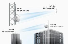 Ubiquiti Antenna